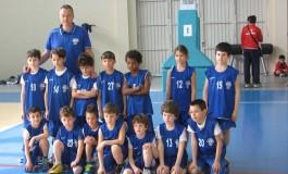 Cmc Basket: ripresa della attività del settore giovanile