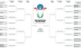 Coppa Italia di Eccellenza: date e regolamento